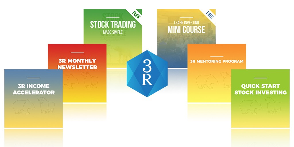 Learn How To Invest - Learn How To Trade